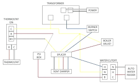 2007 ford lcf wiring explore wiring diagram on the net • 2006 ford lcf fuse box diagram automotive circuit diagram rh hrqsolutions co 2007 ford lcf truck