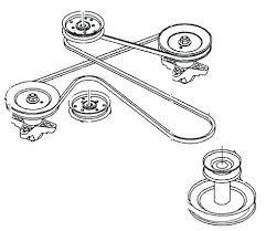 Lawn Mower Belts By Size Craftsman Mower Deck Belt Lawn