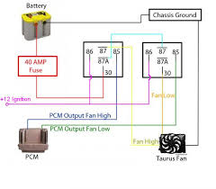 wiring diagram for electric radiator fan the wiring diagram question on ls1 pcm cooling fan control ls1tech wiring diagram