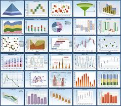 Common Chart Types Chart Types