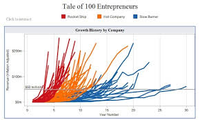 Sample Timelines Impressive Comprehensive Beginners Guide To Learn Data Visualization In R Learn R