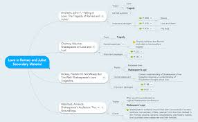 mind maps for essay writing guide examples focus collecting essay sources in a mind map