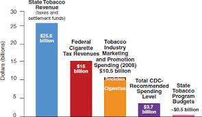 Master Settlement Agreement Custom Workshop Summary Reducing TobaccoRelated Cancer Incidence And