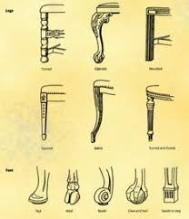 Period Furniture Leg Styles | Furniture CHARTS | Pinterest | Furniture  legs, Legs and 17th century