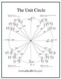 Unit Circle Chart Filled In Unit Circle Stuff Bag The Web