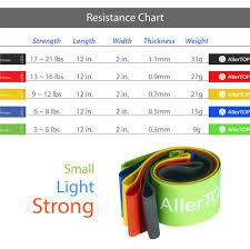 Resistance Exercise Bands 1 Set