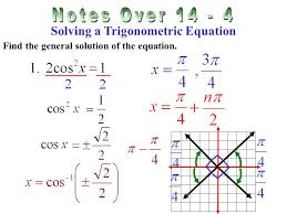 2 solving a trigonometric equation find the general solution of the equation