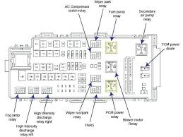 2006 ford fusion 23 fuse box diagram 2015 hybrid 2014 ignition coil 2014 ford fusion wiring diagram free medium size of 2014 ford fusion se fuse box diagram 2016 panel 2013 ricks free auto