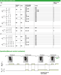 mechanically held lighting contactor wiring diagram wiring diagram House Wiring Diagram Lights mechanically held lighting contactor wiring diagram with new household wtc 63a 2p jpg house wiring diagrams for lights with outlet
