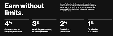 4 5% cash back benefit: Verizon Launches Credit Card With Verizondollars 4 Back On Groceries Gas Autopay Benefit 100 Signup Bonus Doctor Of Credit