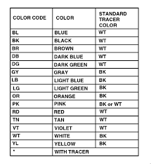 pioneer radio wiring harness color code wirdig color code further dodge wiring diagram color abbreviations likewise