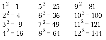 Find Perfect Squares Mentally With This Trick Math Hacks