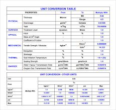 Measurement Table Chart Pdf Unit Measurement Chart Pdf Electrical Conversion Chart Free