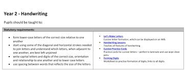 Cursive Letter Formation Worksheets Choice Image - Letter Samples ...