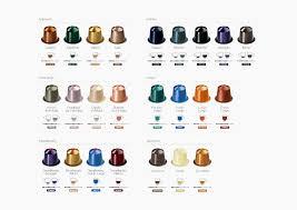 Nespresso Strength Chart 42 Factual Nespresso Capsules Color Chart