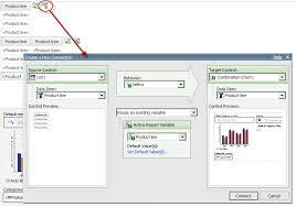 Cognos Line Chart Building Effective Ibm Cognos Active Reports Part 1