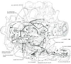 Harley evo oil pump diagram click the picture for full size