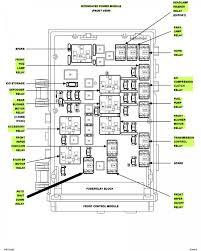 silverado wiring diagram wirdig ranger fuse box diagram together dodge caravan wiring diagram