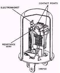 turn signal flasher wiring schematic wiring diagram aftermarket turn signal wiring diagram