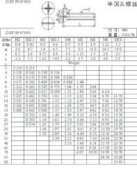 Slotted Screw Size Chart Pan Head Screw Dimensions Bestvaporizerpen Co