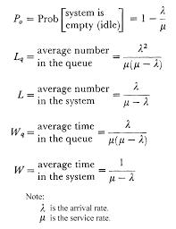 Queuing Model Single Server Formulas