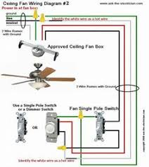 how to install surface mounted wiring and conduit awesome need full color ceiling fan wiring diagram shows the wiring connections to the fan and the wall switches