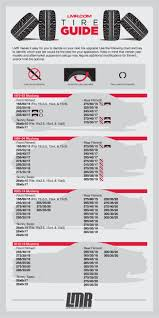 20 Inch Tire Size Chart Ford Mustang Tire Size Guide Lmr Com