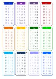 1 To 12x Times Table Chart Whats The Best Way To Learn To
