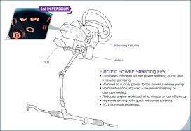 saturn electric steering wiring diagram wiring diagram libraries saturn vue power steering wiring diagram wiring diagram explainedsaturn power steering wiring diagram vue electric ion