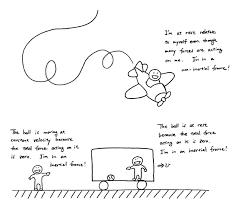 2 inertial frames