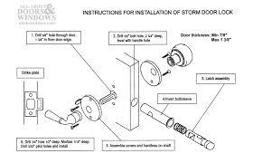 door knob parts diagram photo 14