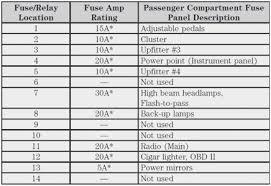altima fuse diagram wiring diagrams best 2012 nissan altima fuse box diagram wiring diagrams rav4 fuse diagram 2012 nissan altima fuse box