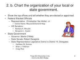 Chart Organization Of Local Government Ppt Citizenship In The Community Merit Badge Powerpoint