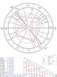 Im New To Learning How To Read Birth Charts This Is Mine