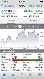 Aapl Stock Quote Real Time Import real time stock quotes from Reuters to Google docs 76