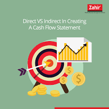 Direct Vs Indirect In Creating A Cash Flow Statement
