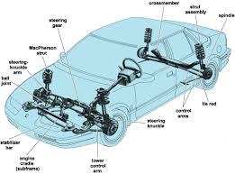 Automedics Understanding Your Car Suspension System