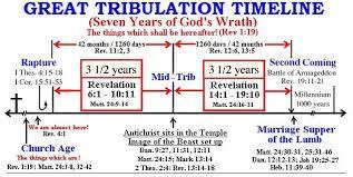 Rapture Vs Second Coming Chart Pre Tribulation Proofs Pre Tribulation End Times Prophecy