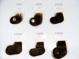 Hair Density Chart For Lace Wigs Types Of Hair Density For