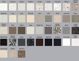 Quartz Stone Colour Chart Caesarstone Benchtops In 2019 Kitchen Countertops Kitchen
