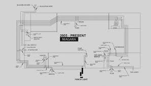 2001 prowler wiring diagram wiring diagrams 2001 prowler wiring diagram wiring diagrams konsult 2001 fleetwood prowler wiring diagram 2001 prowler wiring diagram