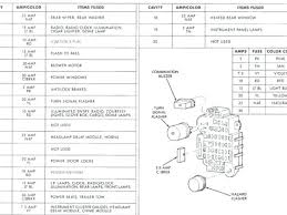 fuse box diagram 1996 jeep cherokee sport 1996 jeep grand cherokee fuse box diagram 1996 jeep cherokee sport 96 jeep cherokee sport fuse box diagram forum wiring