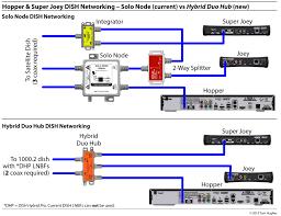 diagram dish receiver wiring diagram dish receiver wiring diagram medium size