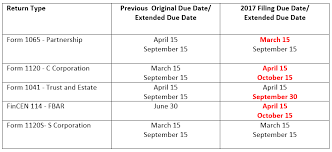 Federal Tax Filing Due Date Changes Effective For 2016 Tax Year
