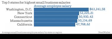Massachusetts State Employee Salary Chart Small Business Breakdown Where Are The Highest Salaries