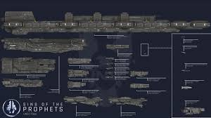 Unsc Ship Scale Chart For Sins Of The Prophets 14k