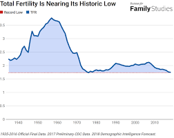Welfare Chart By State Contra Corner Chart Of The Day Who Will Pay For The Baby