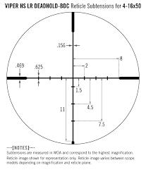 Rifle Scope Power Chart Viper Hslr 4 16x50