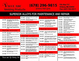 Valuearc Wall Chart Tig Rods Mig Wire Abrasives