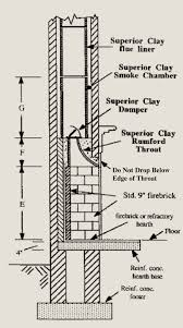 fireplace firebox design rumford fireplaces rumford plans and instructions